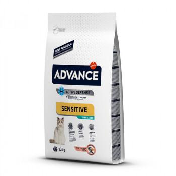 Advance Sensitive...